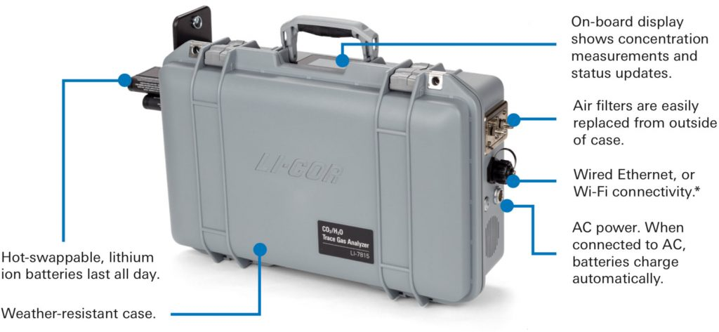 LI7815_trace-gas-callouts