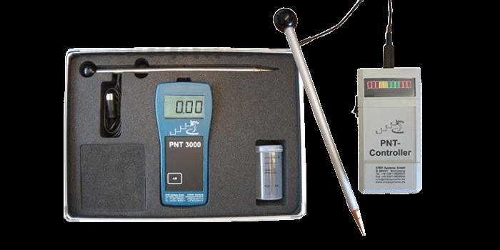 Activity-Measurements