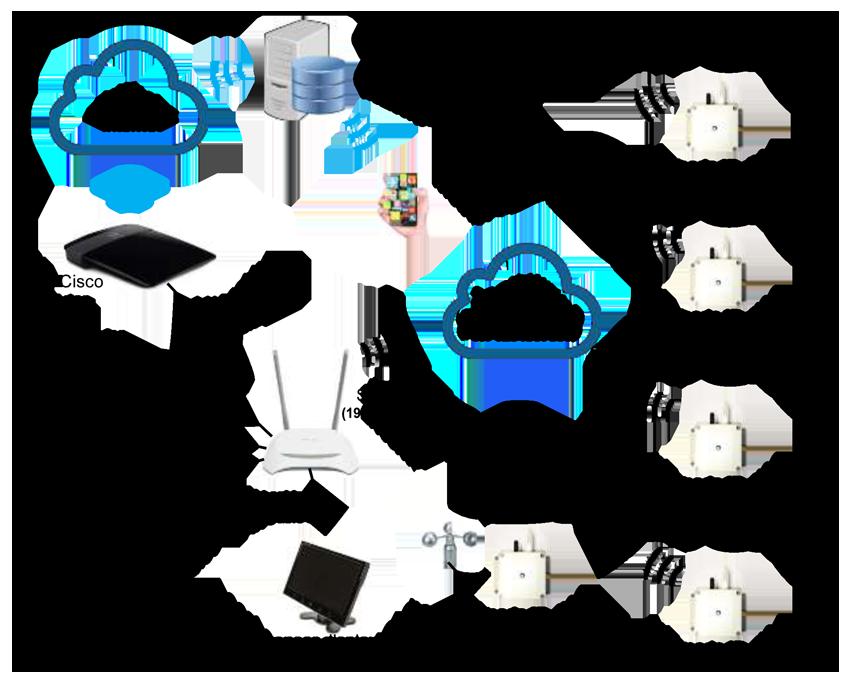 Smart-Control-System-Architecture-ori